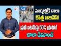 ఇప్పటివరకు ఎవ్వరూ చెప్పని బిజినెస్ | New small business ideas in telugu Telugu Self Employment