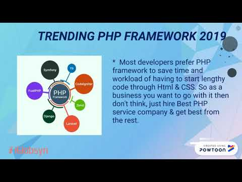 Reason To Hire PHP Developer For Your Business