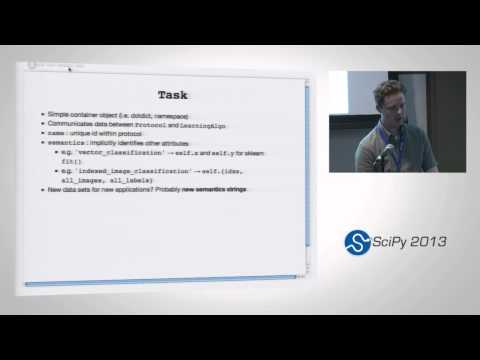Image from Skdata: Data seets and algorithm evaluation protocols in Python; SciPy 2013 Presentation