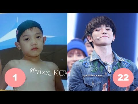 Taeyong NCT Childhood | From 1 To 22 Years Old