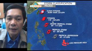 IMReady: Tropical Cyclone Classifications