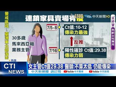 【每日必看】女主管返馬國確診 高雄IKEA匡225人.PCR全陰@中天新聞 20210722