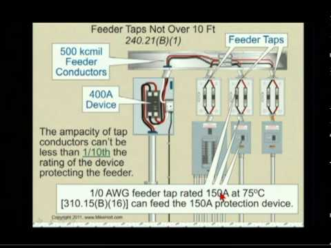 fuse box label pdf nec 2011 feeder tap rules 240 21 b  1   13min 22sec  youtube  nec 2011 feeder tap rules 240 21 b  1   13min 22sec  youtube