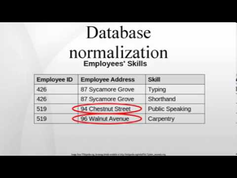 0  Rd Normal Form Database Examples on that fail second, first second third, database design,