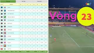 BẢNG XẾP HẠNG VÒNG 23 V  LEAGUE 2018 ⚽ ket qua v league chieu nay ✅ VNTV