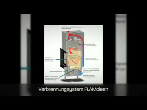 FLAMEN - Warmluft Kamineinsatz BETA R