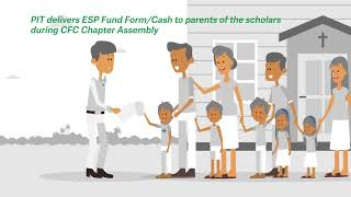 ANCOP ESP Instructional Video