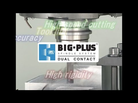 BIG-PLUS® Spindle System