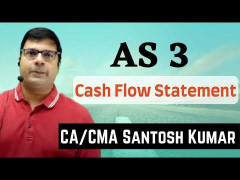 video Company Accounts and Audit Combo New By Santosh Kumar and Nikkhil Gupta CMA Inter Regular COC