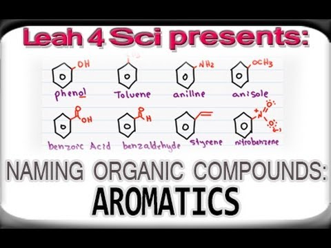 Naming Aromatic Compounds Benzene And Phenyl In Organic
