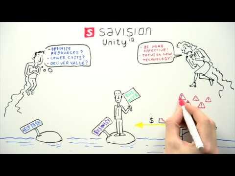 Savision Unity iQ - Introduction Video