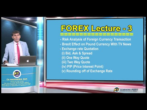 video Strategic Financial Management (SFM) By CA Nagendra Sah CA Final FAST TRACK