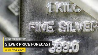 COMMODITY REPORT: Silver Price Forecast: 12 November 2019