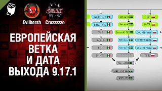 Европейская ветка и дата выхода 9.17.1 - Танконовости №84 - Будь готов!