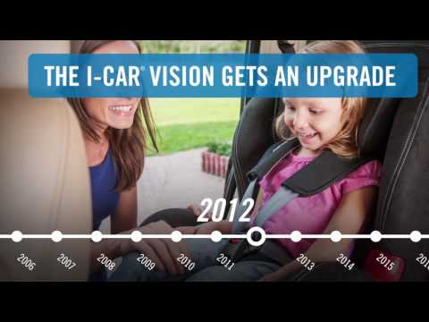 I-CAR: A 35+ Year Legacy of Advancing Automotive Technology