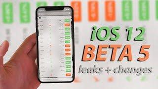 iOS 12 beta 5: Dual-sim iPhone, phone calls on HomePod, and more!