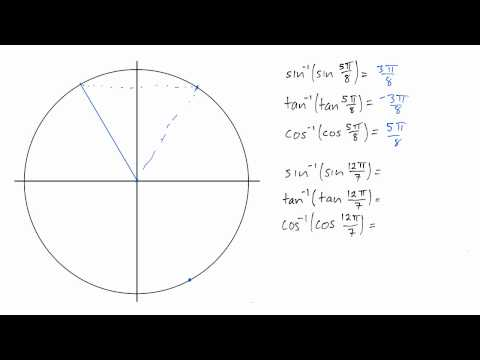 Composition of Trig Functions and Their Inverses | CK-12 Foundation