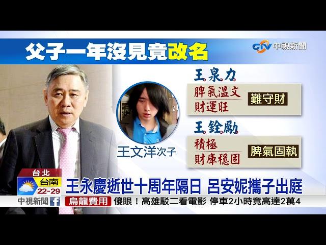 """撇清關係 失聯1年王文洋愛子改名 """"泉字輩""""消失"""