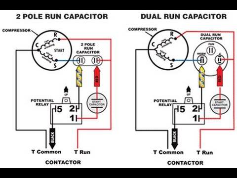 single phase capacitor start capacitor run motor wiring diagram pdf potential relay start capacitor run motor with capacitor diagram start capacitor vs run capacitor phim sex hay em g i