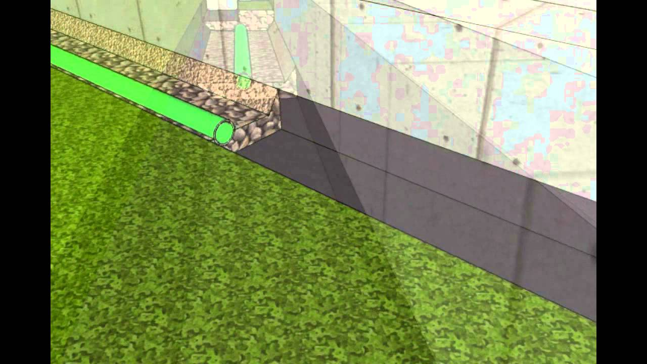 How To Install A French Drain Youtube