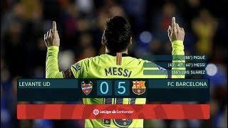 Levante vs Barcelona [0-5], La Liga 2018/19 - MATCH REVIEW