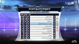 جدول ترتيب الدوري الانجليزي الممتاز بعد انتهاء الجولة الثامنة HD