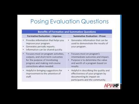 Using Logic Models to Inform your Evaluation