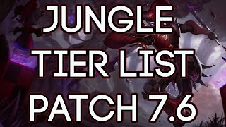 Jungle Tier List Patch 7.6 | Best Junglers To Carry Solo Queue 7.6
