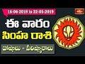 Leo Weekly Horoscope By Dr Sankaramanchi Ramakrishna Sastry | 16 June 2019 - 22 June 2019