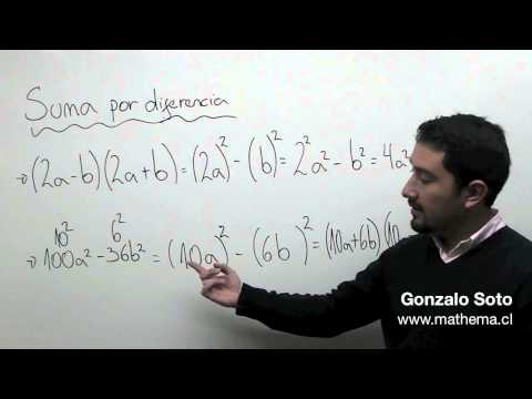 Algebra 21