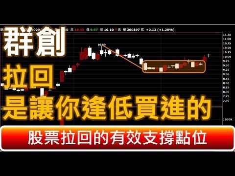 群創(3481) | 拉回是您逢低買進的機會 | 判斷支撐點位的關鍵條件 | 台股股票分析
