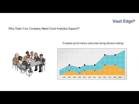 VastEdge – Software Products and Tech. Support Services in CA