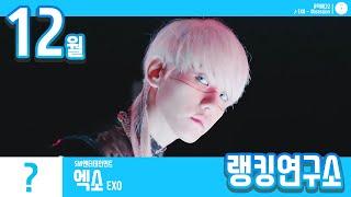 [랭킹연구소] 2019년 12월 보이그룹 순위 (남자아이돌 브랜드) | K-POP IDOL Boy Group Chart (December Brand)