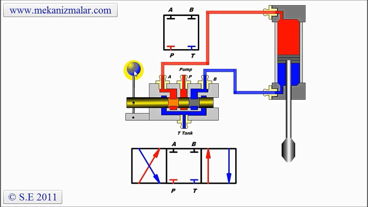 4 Way 3 Position Hydraulic Valve Schematic on wiring 5 way rotary selector