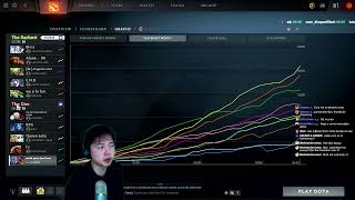 BLUE SPAN IMMORTAL (PRACTICING LEAST PLAYED HEROES ON LEGEND SMURF) DOTA 2 STREAM