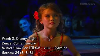 💃 Sky Brown - Dancing With The Stars: Juniors Performances