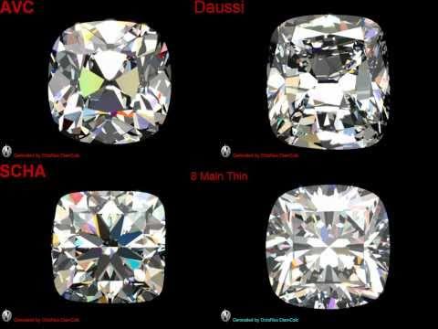 Cushion Cut Diamond Cushion Cut Diamond Vs Radiant