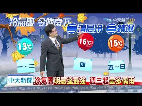 20191202中天新聞 【氣象】冷氣團南下 溫降明顯 明晨低溫13度