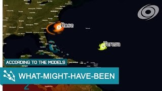 2015 What-might-have-been Atlantic Hurricane Season