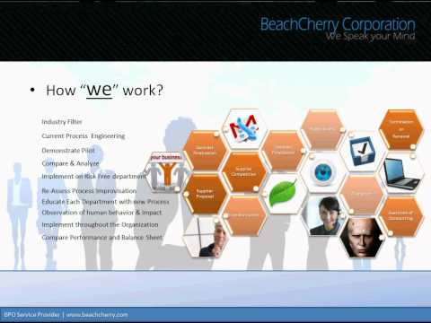 Beachcherry Corporate presentation.avi