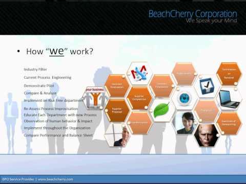 Beachcherry Corporate presentation.avi