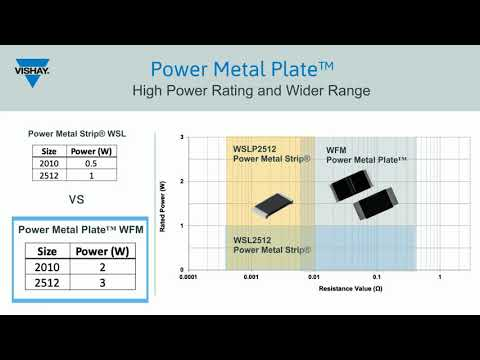 Vishay Resistors: New Technology for Current Sense, Power Metal Plateseries