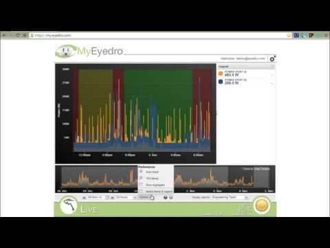 MyEyedro Overview