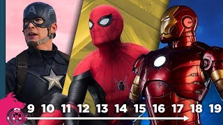 Every movie in the Marvel Cinematic Universe RANKED