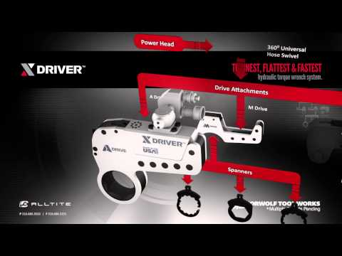 The X Driver® Hydraulic Torque Wrench System