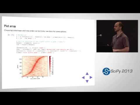 Image from metaseq: a Python framework for integrating sequencing analyses; SciPy 2013 Presentation