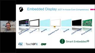 Combined UI demo of STM32F469, TrulyHandsfree and TouchGFX