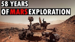 58 Years Of Mars Exploration In 14 Minutes