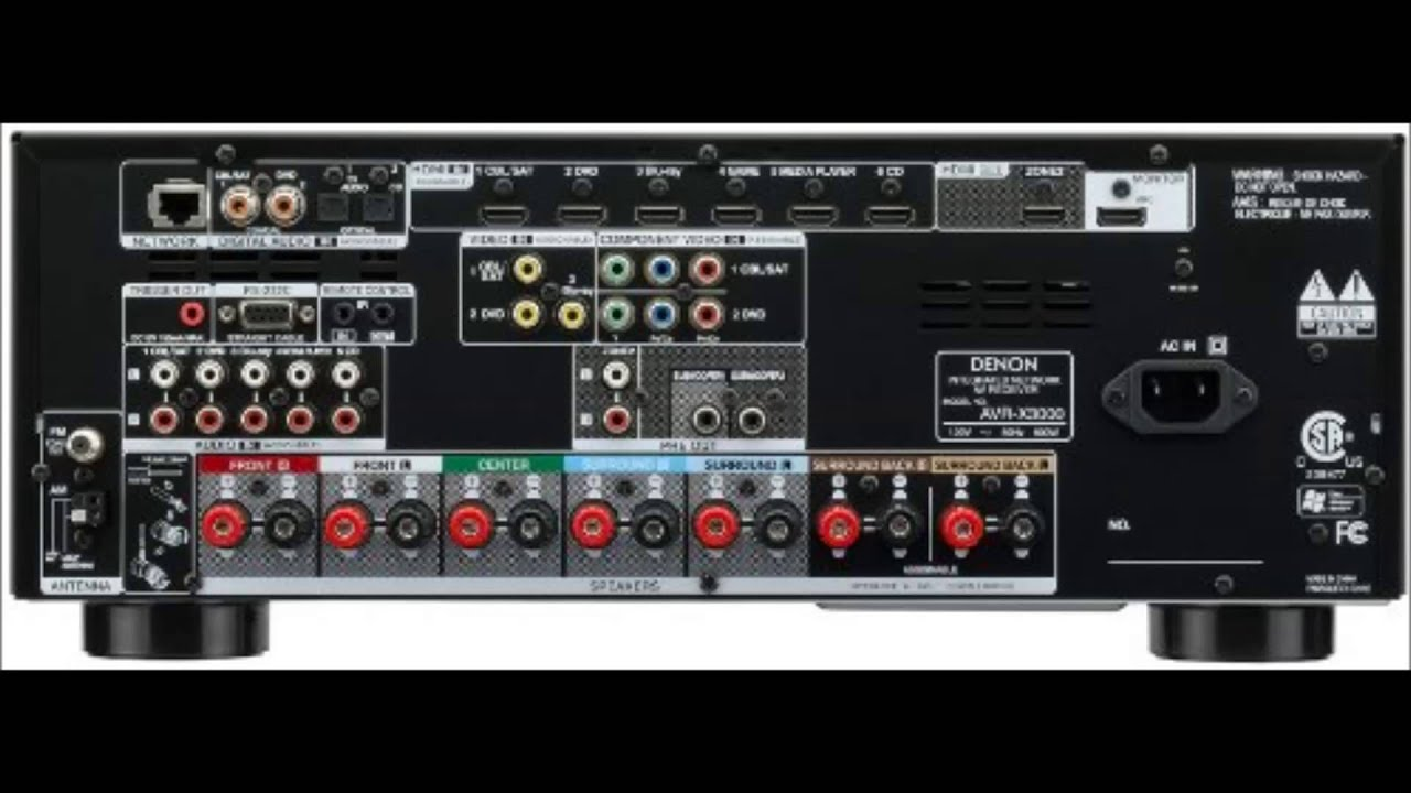 Popular Sony Receiver Remote Control-Buy Cheap Sony