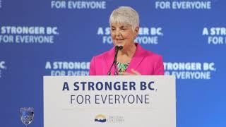 Minister Carole James - 2020 Budget Presentation